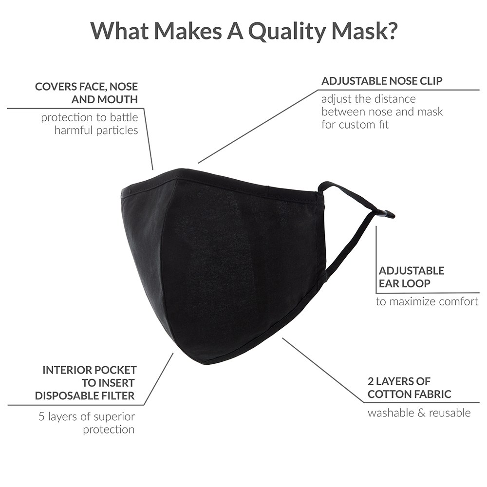 Adult Reusable, Washable Cloth Face Mask With Filter Pocket - American Flag