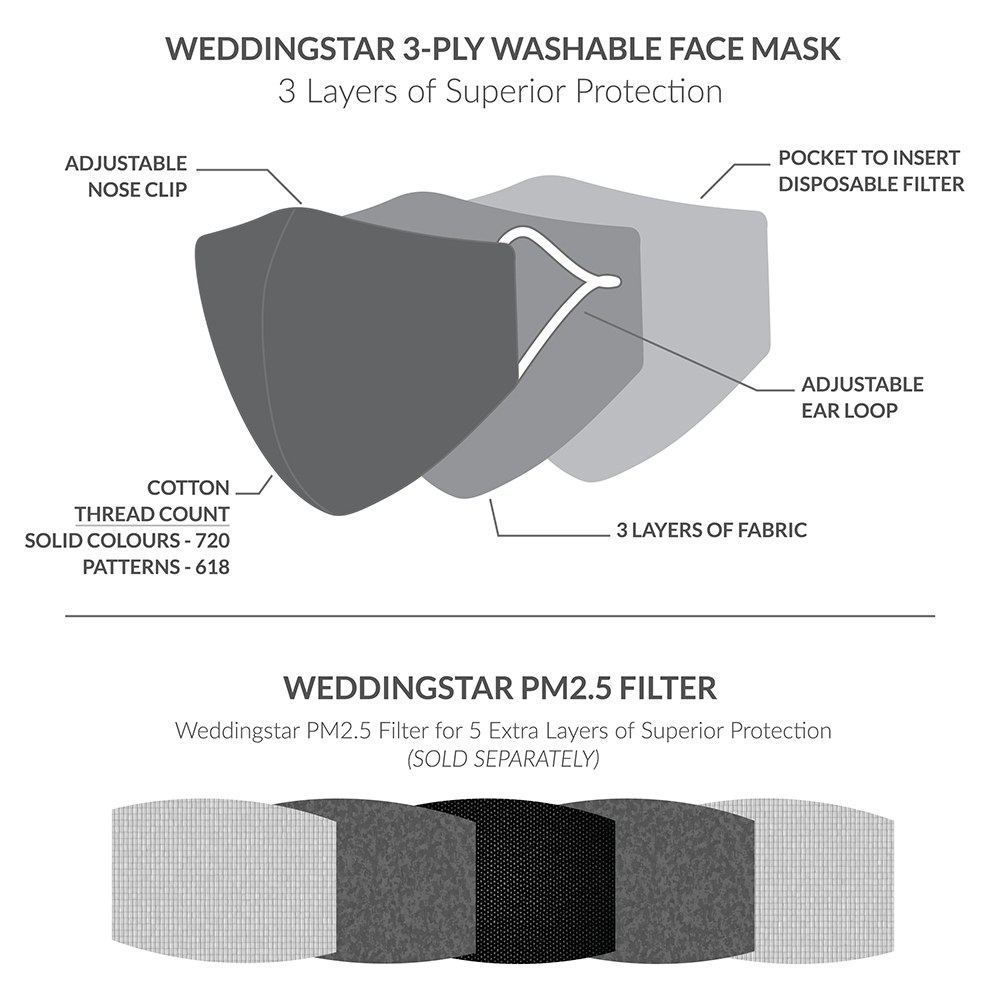 50-Pack Adult Reusable, Washable 3 Ply Cloth Face Masks with Filter Pockets - Grey