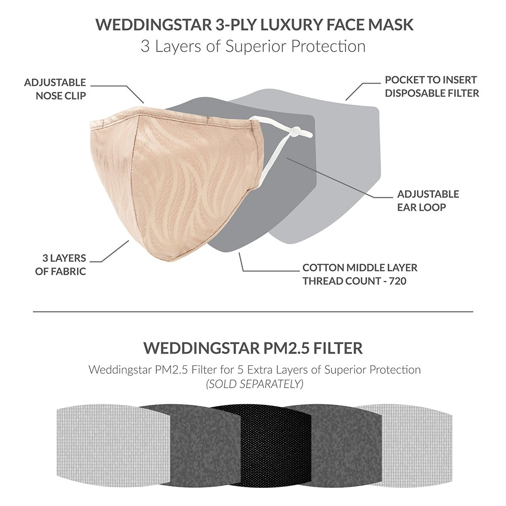 Luxury Adult Reusable, Washable Cloth Face Mask With Filter Pocket - Shimmer Fern