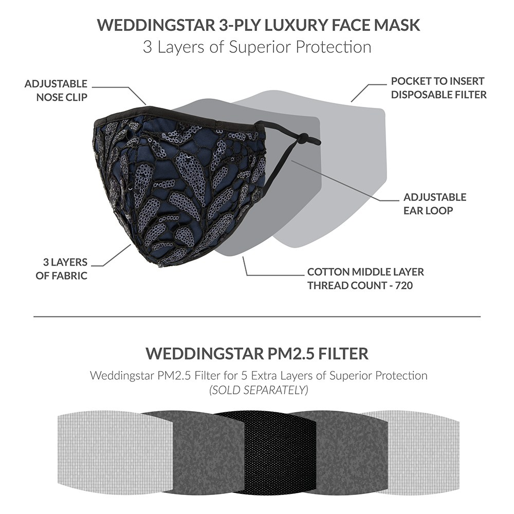 Luxury Adult Reusable, Washable Cloth Face Mask With Filter Pocket - Sapphire Blue