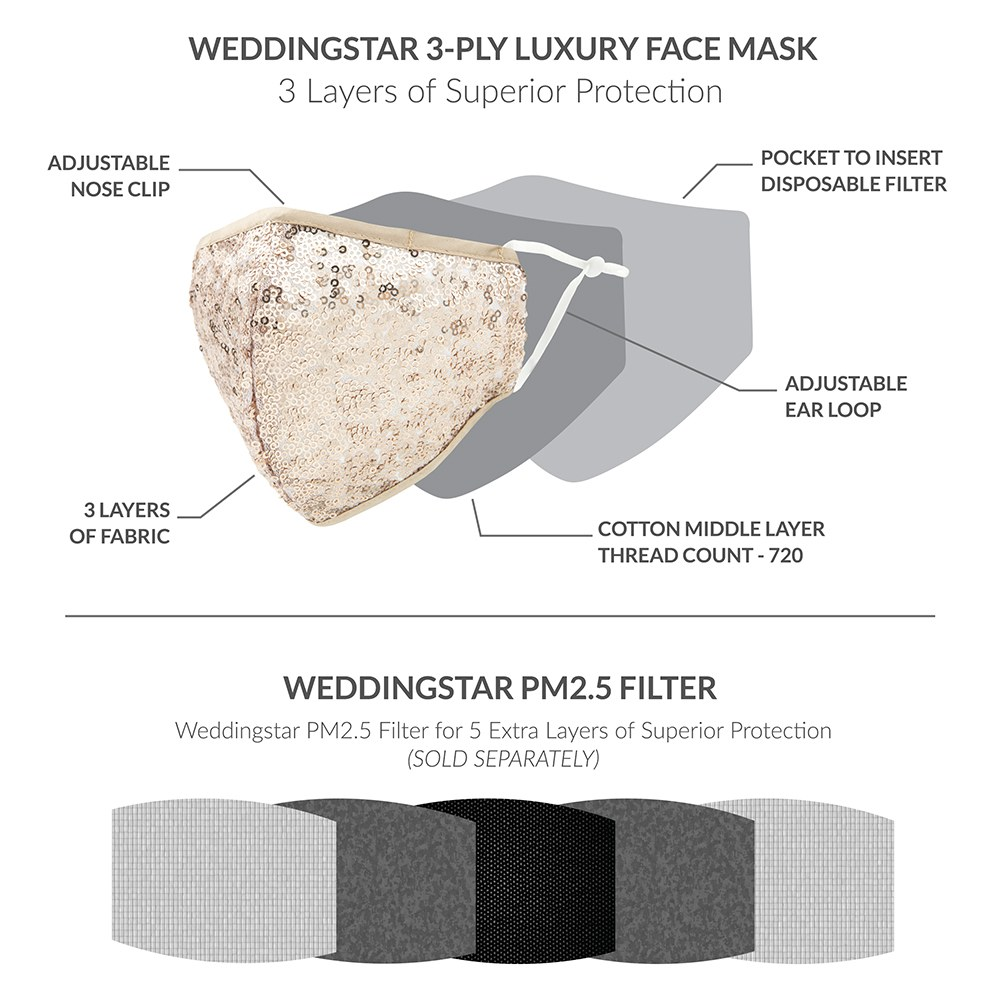 Luxury Adult Reusable, Washable Cloth Face Mask With Filter Pocket - Champagne Gold Sequin